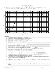 Heating and Cooling Curves Worksheet.pdf
