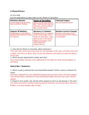 Unit 2: Crisis and Achievement:-WWI Lesson 8 HOMEWORK.docx