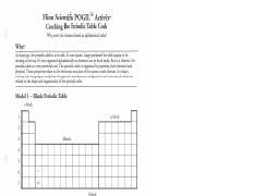 PTPogil.pdf - Flinn Scientic POGILTM Activity Cracking the ...