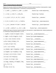 Types of Chemical Reaction Worksheet.doc