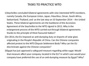 TASKS TO PRACTICE WTO