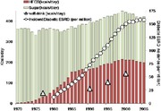 Trends-in-total-sugar-availability-and-HFCS-availability-and-incident-diabetic-end-stage-renal-disea