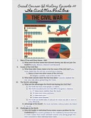 Crash Course Notes- The Civil War