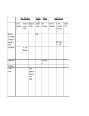 Revenue Cycle Template - Blank