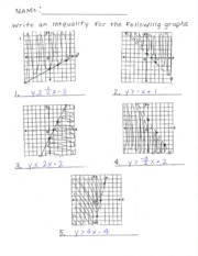 Inequalities from graphs Notes