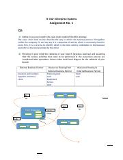 IT 342- Enterprise Systems assign 1