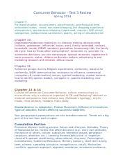 consumer behaviour course review
