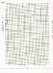 ph meter titration graph