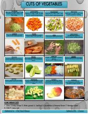 vegetable cuts.pdf