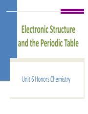 KEY - PP - Hon Unit 6 Notes_Light and Electrons