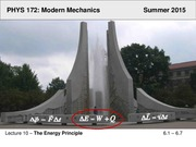 Lect10 Mechanics - The Energy Principle(1) - Rest Energy, Kinetic Energy, Force at an angle
