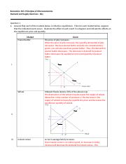 Exercise 2 - Demand and Supply Key(4).docx