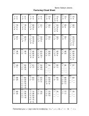 Factoring Cheat Sheet.pdf