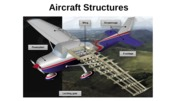 AerE 321-AirCraft Structures