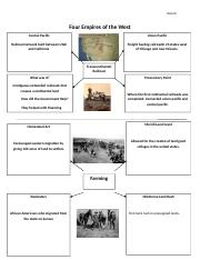 Module 1 Lesson 3 Practice Activity Graphic Organizer Am Hist Four Empires of the West