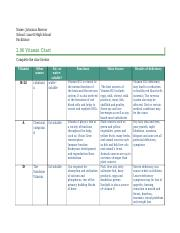 5 Pages 02 06 Task Vitamin Chart Docx