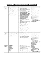 Anatomy and Physiology Curriculum Map 2103.doc