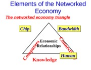 elements of net. econ chart