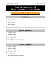 Global Scholars-World Language Coursework and Additional Coursework (Checklist)