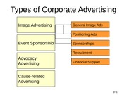 Types of Corporate Advertising