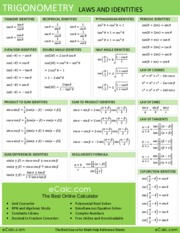 14243693-Trigonometry-Laws-Identities