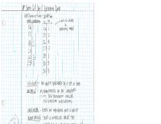 a1. AP Stat Ch1 Day 1 Notes.pdf