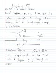 Lecture 5- Gauss' Law