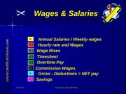 S4_Foundation_Wages_Salaries_MIA