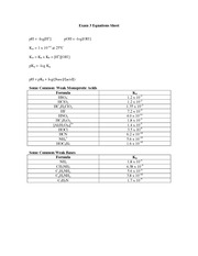 chm1046 Exam 3 Equations