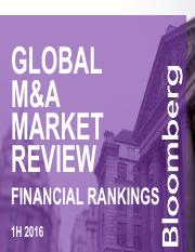 GLOBAL MA MARKET REVIEW