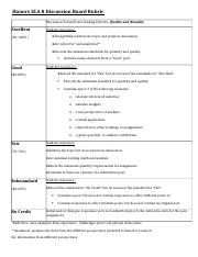 Honors ELA 8 Discussion Board Rubric
