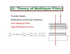 22-Theory of multilayer films.pdf