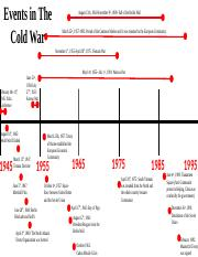 The Cold War Timeline.pptx