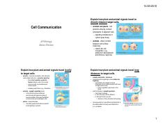 AP_Bio_Cell_Communication