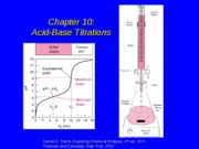 Lecture 12. pH Titration Curves