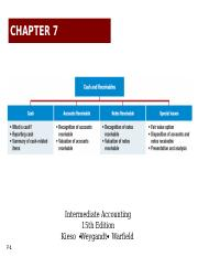 intermedia chapter 13 summary 17-1 chapter 17 investments assignment classification table (by topic) topics questions brief exercises exercises problems concepts for analysis 1 debt securities 1, 2, 3, 13 1 4, 7.