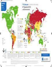 Infographic-country-risk-map