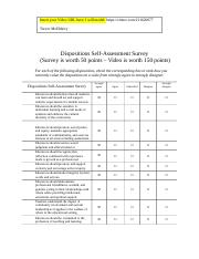UNV-501.T4_Dispositions Self-Assessment Survey.docx