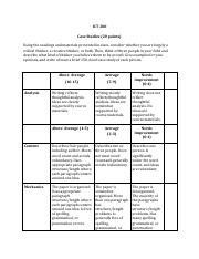 ICT 200 Case studies rubric-1
