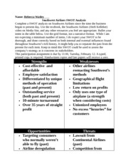 southwest airlines 2004 case study report  · need to report the video strategic management 4559-92 case study analysis of southwest airlines - duration: 15:28 megan olsonawski 976 views.