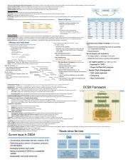 ITSCM 306 Ch. 1 + 2 cheat sheet.docx