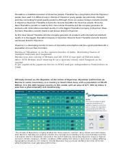 International marketing draft note docx - Thanakha is a