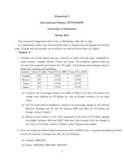 College homework help international finance