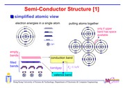 01_Semiconductor
