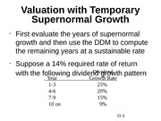 Valuation with Temporary Supernormal Growth