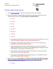 Periodictrendswebquest periodic trends webquest part i 1 go to 5 pages periodic trends computer activity use for all urtaz Images
