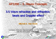 AP1200_Ch3_Waves-5Refr_Diffr_Beats_Doppler-2008