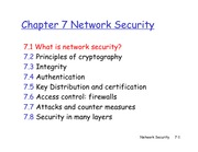 071.network secuirty