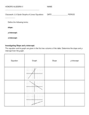 2_3 Classwork - Quick Graphs of Linear Equations