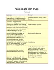 Male and Female Hormone Drugs
